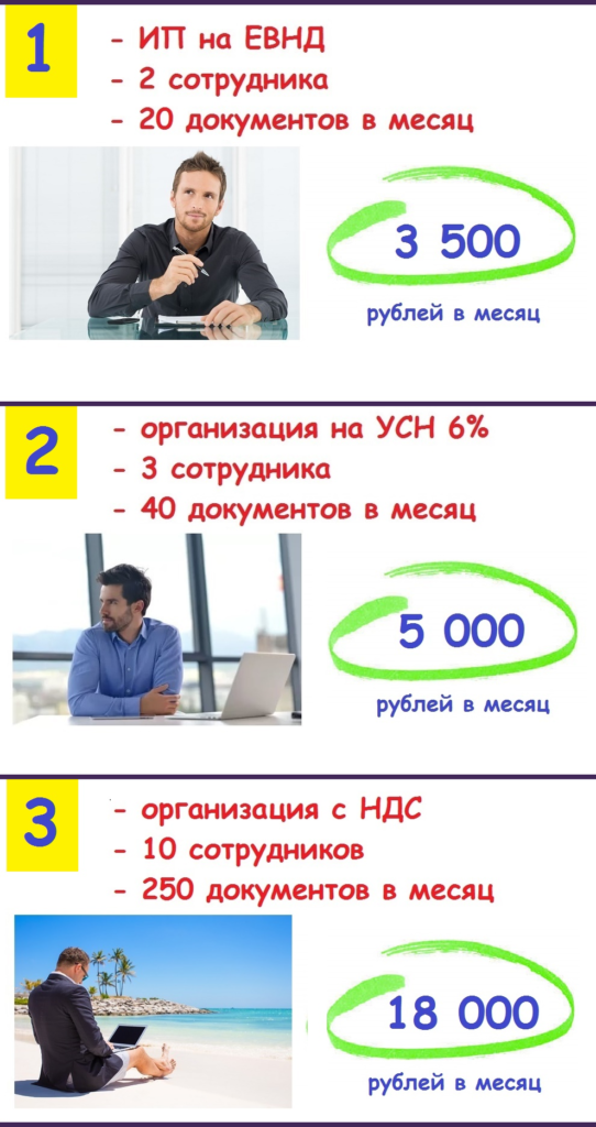 Стоимость бухгалтерских услуг